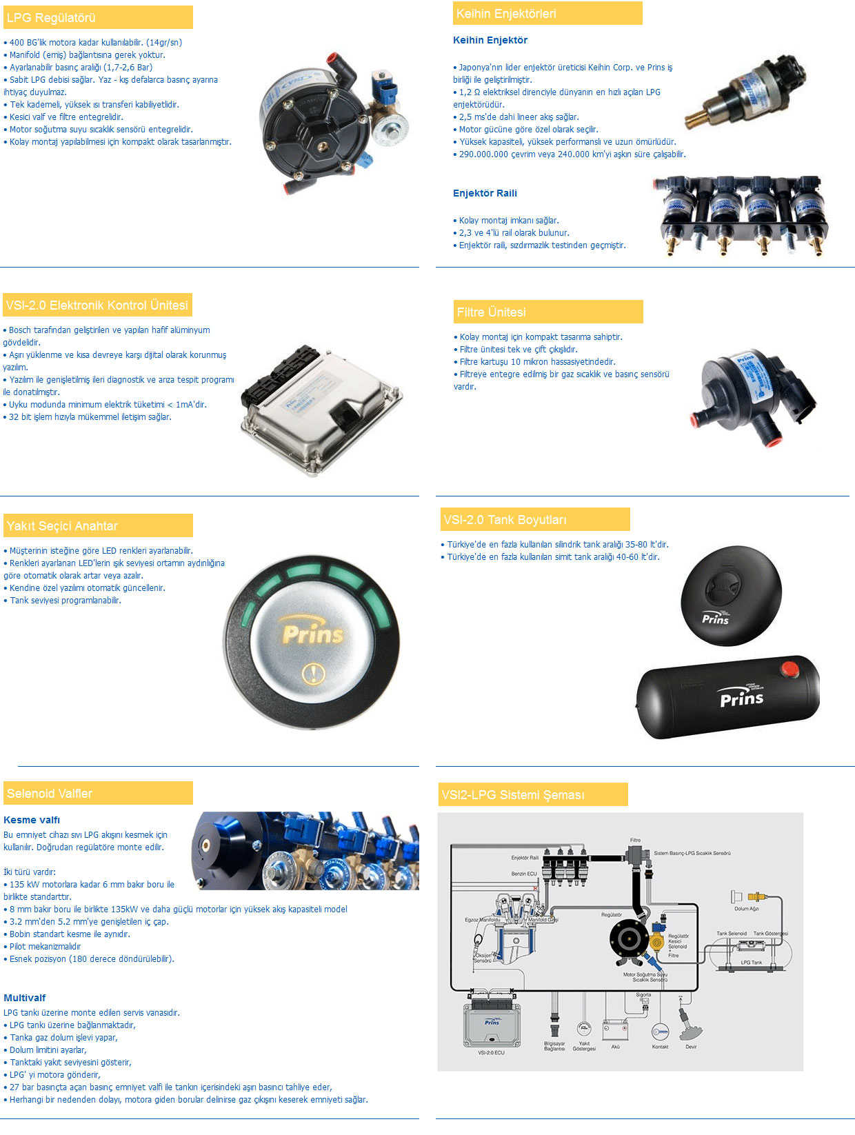 prns-vsi2-lpg-sistemi